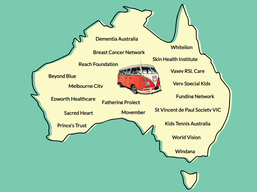 Small Australia Map of charities supported by Give52